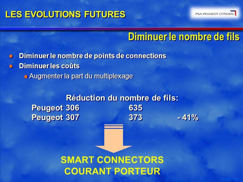 J. Beretta/PSA18 Diminuer le nombre de fils l Diminuer le nombre de points de connections l Diminuer les coûts n Augmenter la part du multiplexage l D