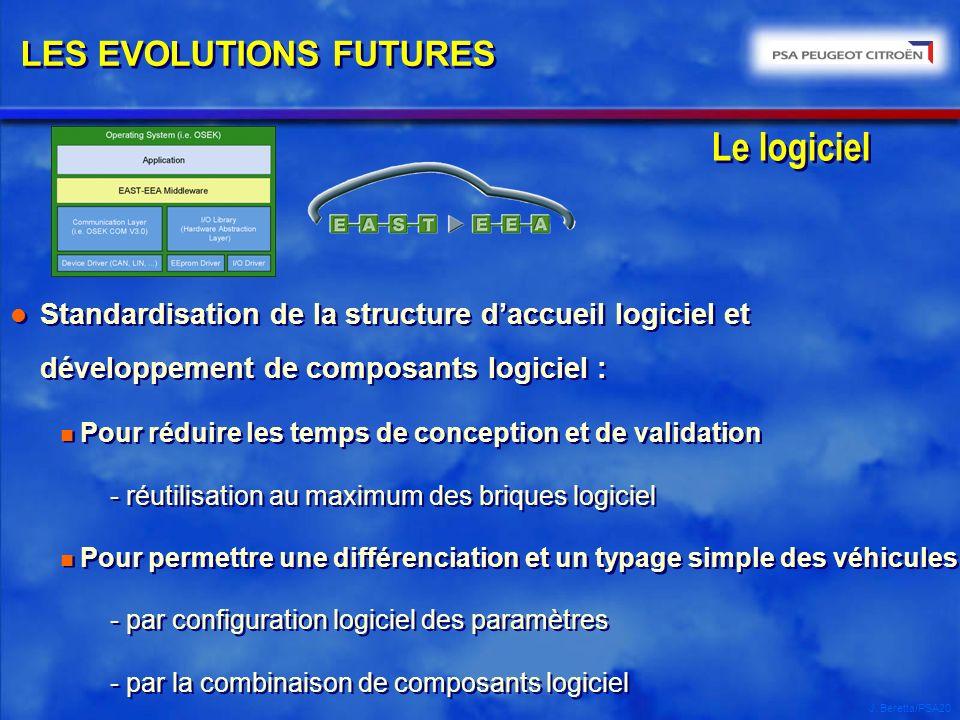 J. Beretta/PSA20 Le logiciel l Standardisation de la structure daccueil logiciel et développement de composants logiciel : n Pour réduire les temps de