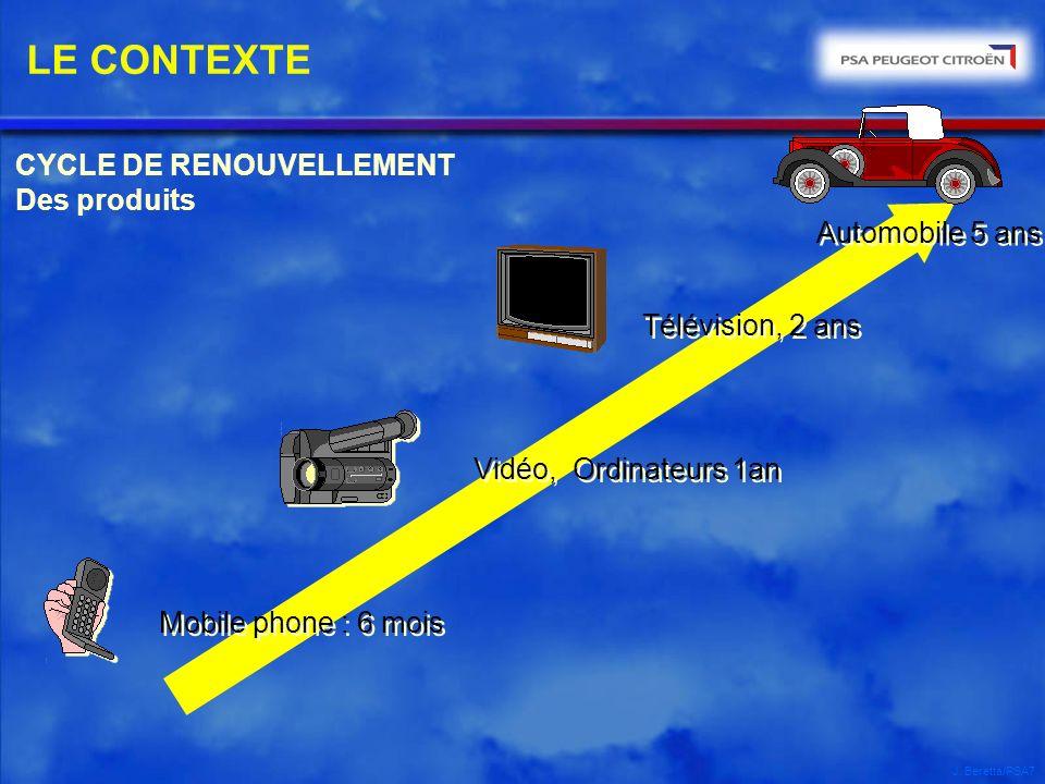 J. Beretta/PSA7 Mobile phone : 6 mois CYCLE DE RENOUVELLEMENT Des produits Télévision, 2 ans Vidéo, Ordinateurs 1an Automobile 5 ans LE CONTEXTE