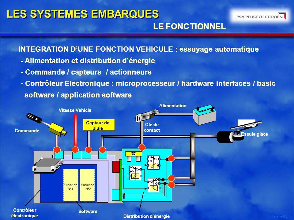 J. Beretta/PSA8 LES SYSTEMES EMBARQUES INTEGRATION DUNE FONCTION VEHICULE : essuyage automatique - Alimentation et distribution dénergie - Commande /