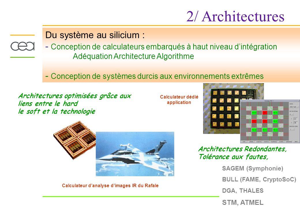 11 Du système au silicium : - Conception de calculateurs embarqués à haut niveau dintégration Adéquation Architecture Algorithme - Conception de systè