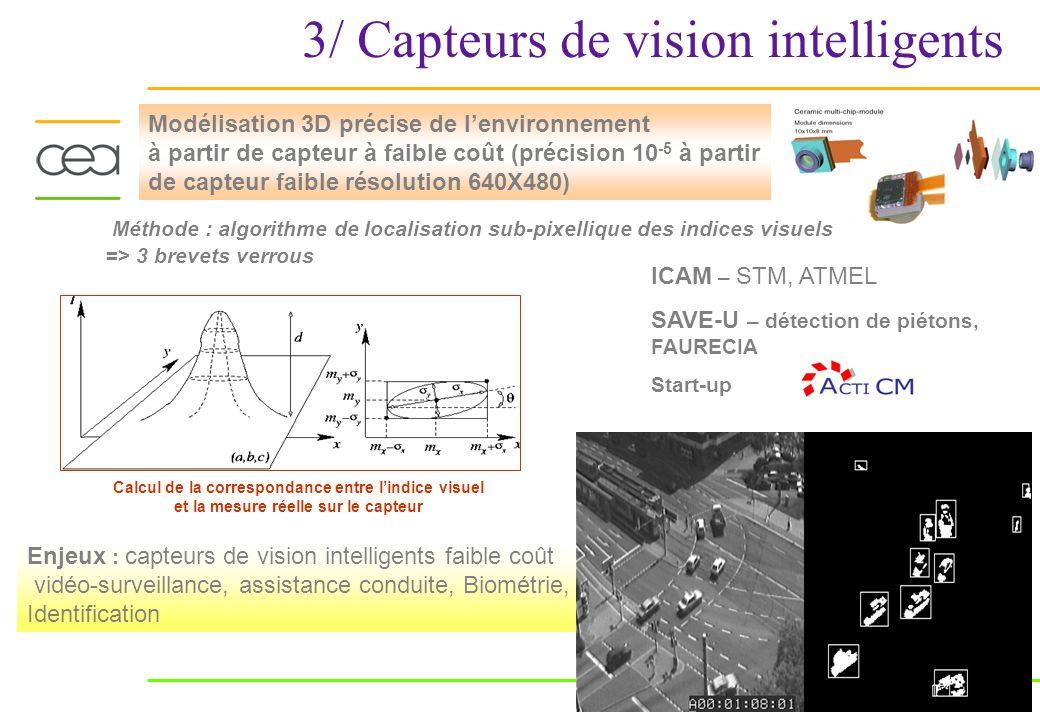 12 ICAM – STM, ATMEL SAVE-U – détection de piétons, FAURECIA Start-up Méthode : algorithme de localisation sub-pixellique des indices visuels => 3 bre