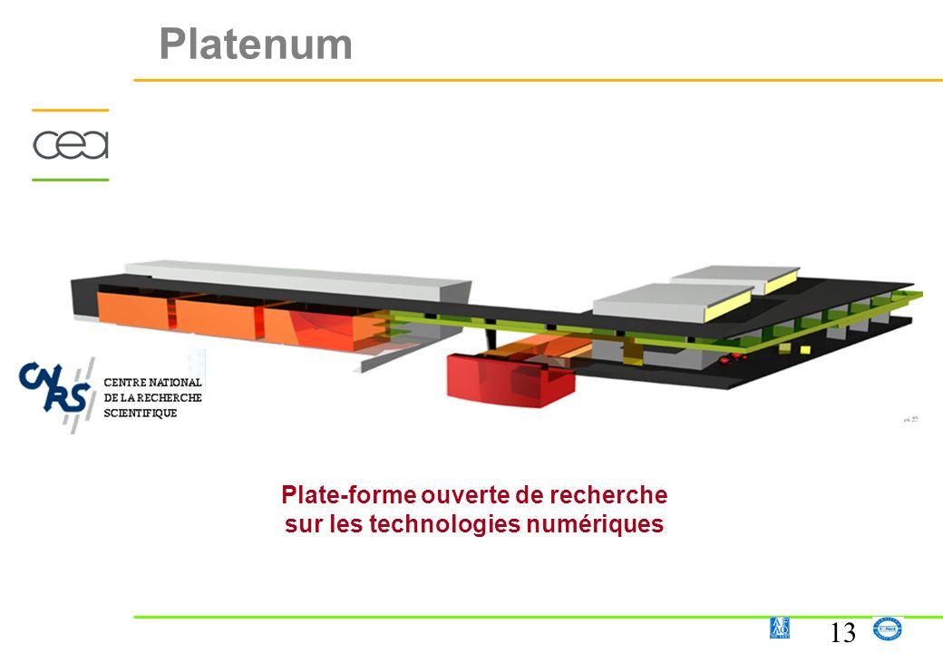 13 Platenum Plate-forme ouverte de recherche sur les technologies numériques