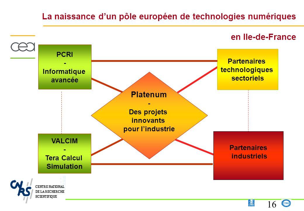 16 La naissance dun pôle européen de technologies numériques en Ile-de-France PCRI - Informatique avancée VALCIM - Tera Calcul Simulation Partenaires