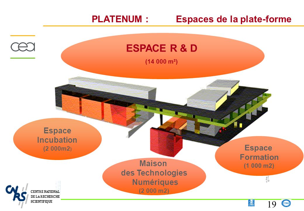 19 PLATENUM : Espaces de la plate-forme Espace Incubation (2 000m2 ) Maison des Technologies Numériques (2 000 m2) ESPACE R & D (14 000 m²) Espace For