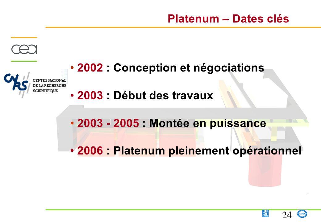 24 Platenum – Dates clés 2002 : Conception et négociations 2003 : Début des travaux 2003 - 2005 : Montée en puissance 2006 : Platenum pleinement opéra