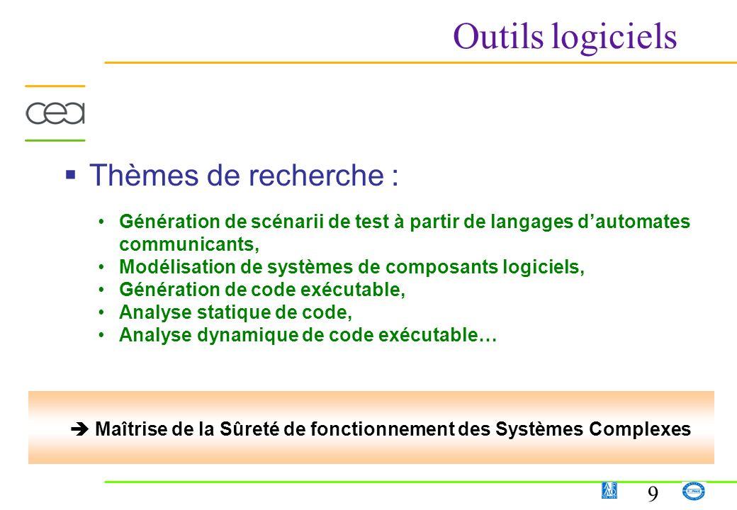 9 Thèmes de recherche : Génération de scénarii de test à partir de langages dautomates communicants, Modélisation de systèmes de composants logiciels,