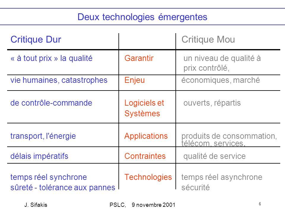 J. SifakisPSLC, 9 novembre 2001 6 Deux technologies émergentes Critique Dur Critique Mou « à tout prix » la qualitéGarantir un niveau de qualité à pri