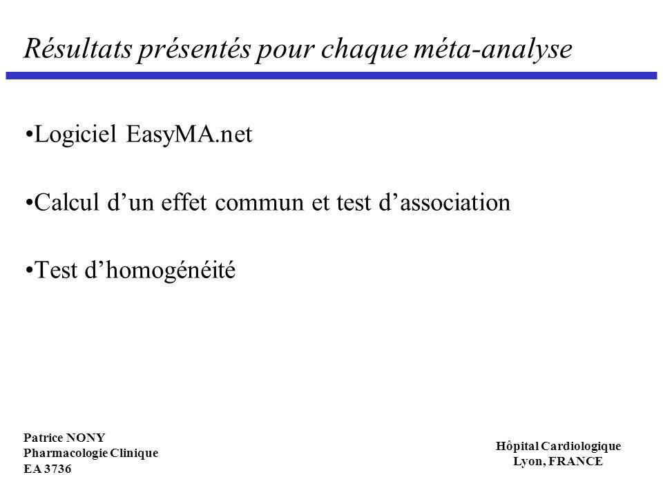 Patrice NONY Pharmacologie Clinique EA 3736 Hôpital Cardiologique Lyon, FRANCE Résultats présentés pour chaque méta-analyse Logiciel EasyMA.net Calcul