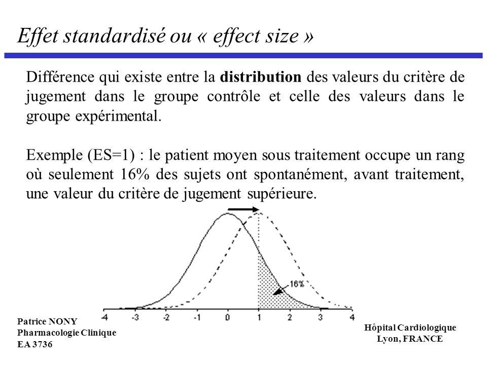 Patrice NONY Pharmacologie Clinique EA 3736 Hôpital Cardiologique Lyon, FRANCE Effet standardisé ou « effect size » Différence qui existe entre la dis