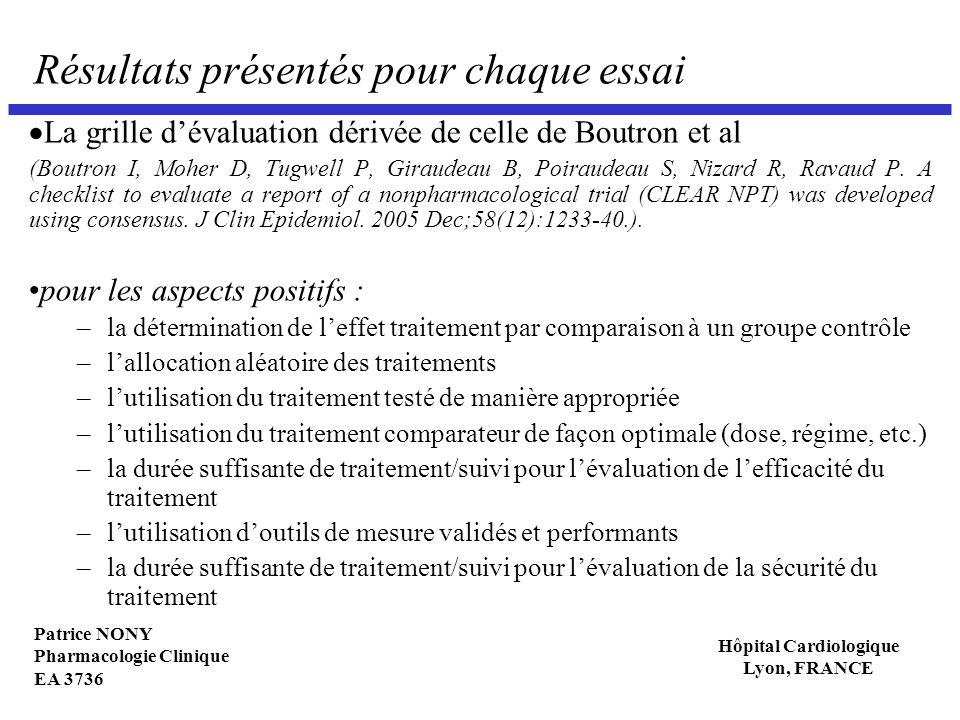 Patrice NONY Pharmacologie Clinique EA 3736 Hôpital Cardiologique Lyon, FRANCE Résultats présentés pour chaque essai La grille dévaluation dérivée de