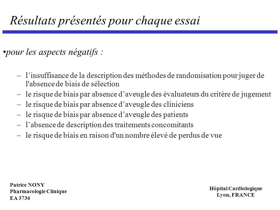 Patrice NONY Pharmacologie Clinique EA 3736 Hôpital Cardiologique Lyon, FRANCE Résultats présentés pour chaque essai pour les aspects négatifs : –lins