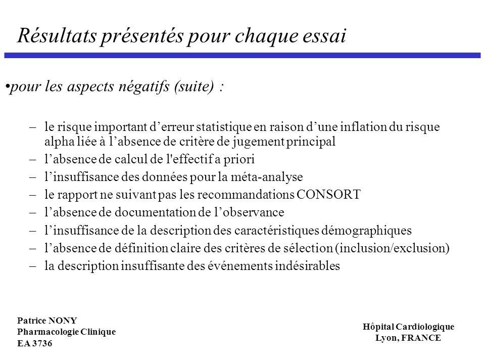 Patrice NONY Pharmacologie Clinique EA 3736 Hôpital Cardiologique Lyon, FRANCE Résultats présentés pour chaque essai pour les aspects négatifs (suite)