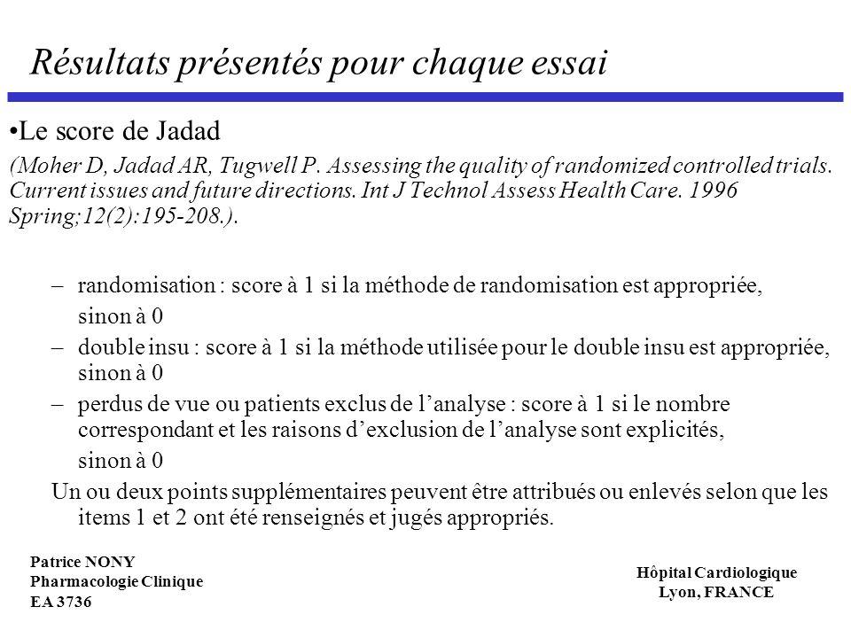 Patrice NONY Pharmacologie Clinique EA 3736 Hôpital Cardiologique Lyon, FRANCE Résultats présentés pour chaque essai Le score de Jadad (Moher D, Jadad