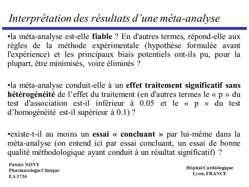 Patrice NONY Pharmacologie Clinique EA 3736 Hôpital Cardiologique Lyon, FRANCE Interprétation des résultats dune méta-analyse la méta-analyse est-elle