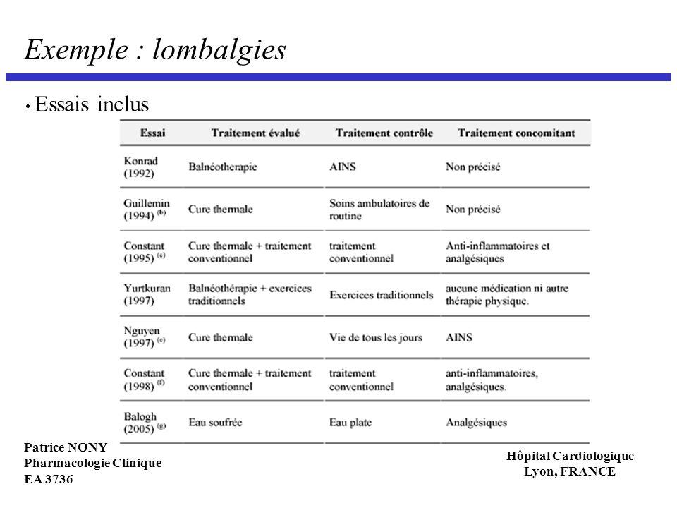 Patrice NONY Pharmacologie Clinique EA 3736 Hôpital Cardiologique Lyon, FRANCE Exemple : lombalgies Essais inclus