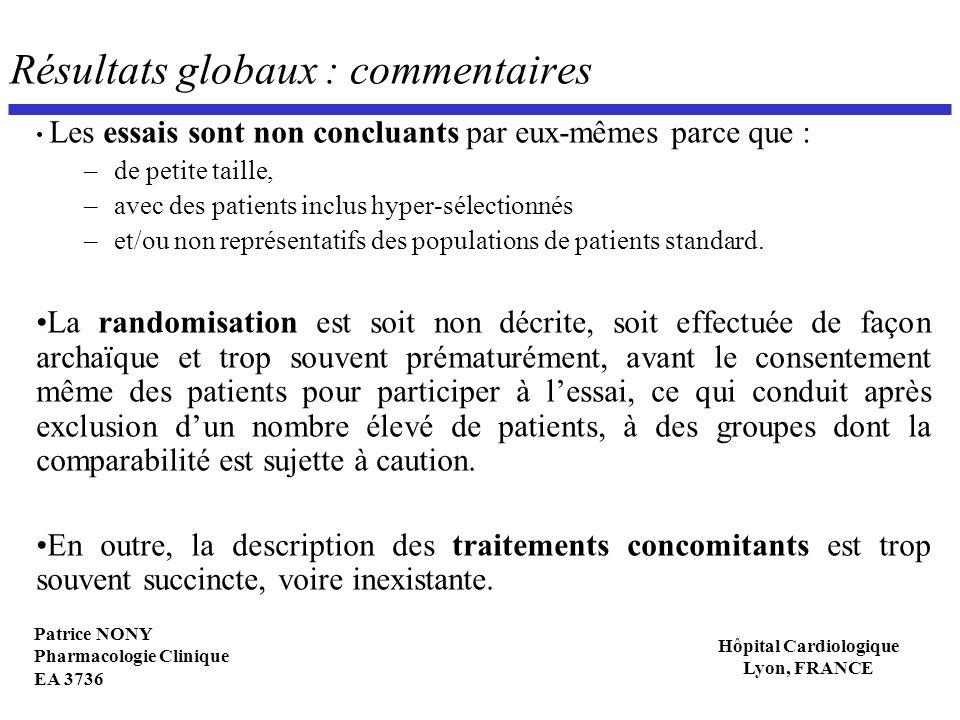Patrice NONY Pharmacologie Clinique EA 3736 Hôpital Cardiologique Lyon, FRANCE Résultats globaux : commentaires Les essais sont non concluants par eux