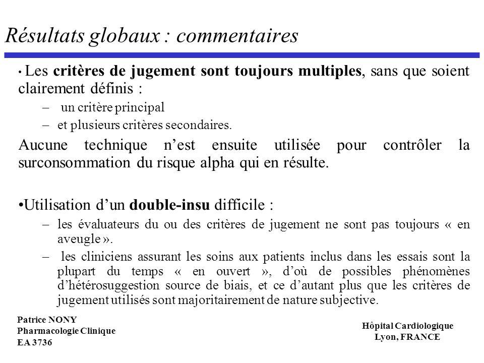Patrice NONY Pharmacologie Clinique EA 3736 Hôpital Cardiologique Lyon, FRANCE Résultats globaux : commentaires Les critères de jugement sont toujours
