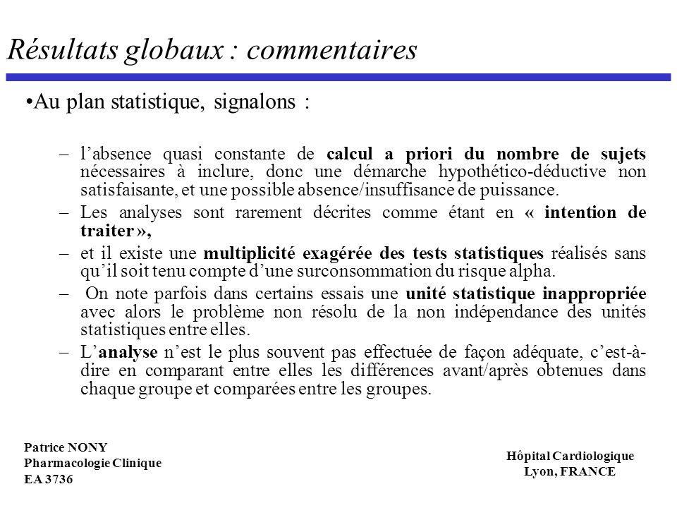 Patrice NONY Pharmacologie Clinique EA 3736 Hôpital Cardiologique Lyon, FRANCE Résultats globaux : commentaires Au plan statistique, signalons : –labs