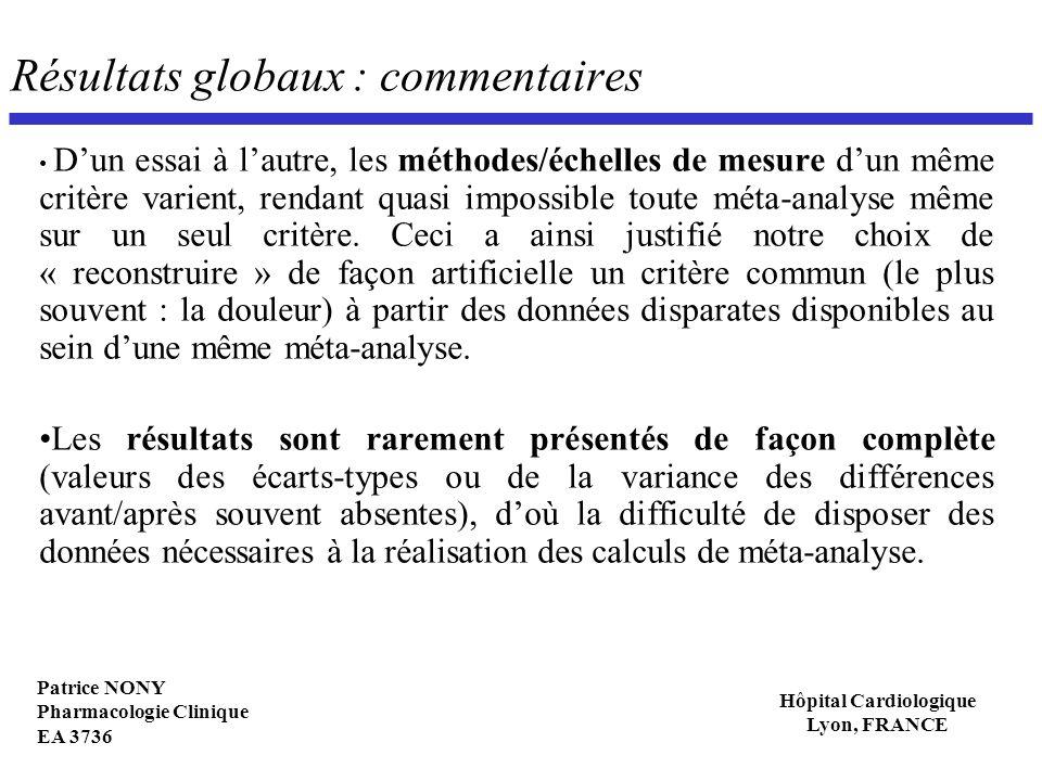 Patrice NONY Pharmacologie Clinique EA 3736 Hôpital Cardiologique Lyon, FRANCE Résultats globaux : commentaires Dun essai à lautre, les méthodes/échel