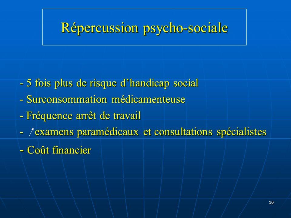 10 Répercussion psycho-sociale - 5 fois plus de risque dhandicap social - Surconsommation médicamenteuse - Fréquence arrêt de travail - examens paramé