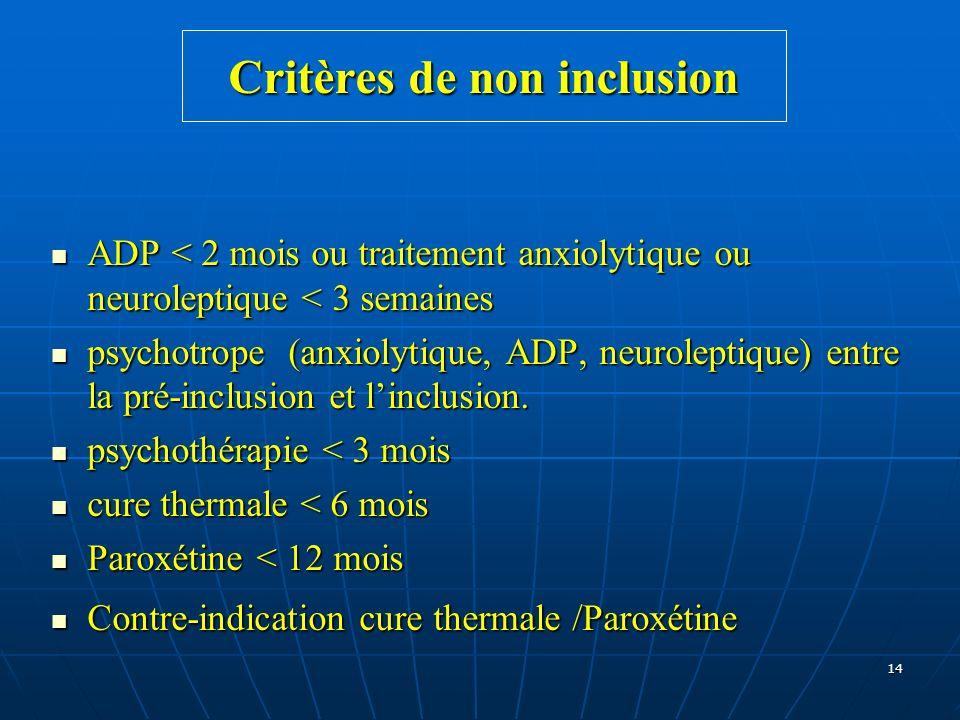 14 Critères de non inclusion ADP < 2 mois ou traitement anxiolytique ou neuroleptique < 3 semaines ADP < 2 mois ou traitement anxiolytique ou neurolep