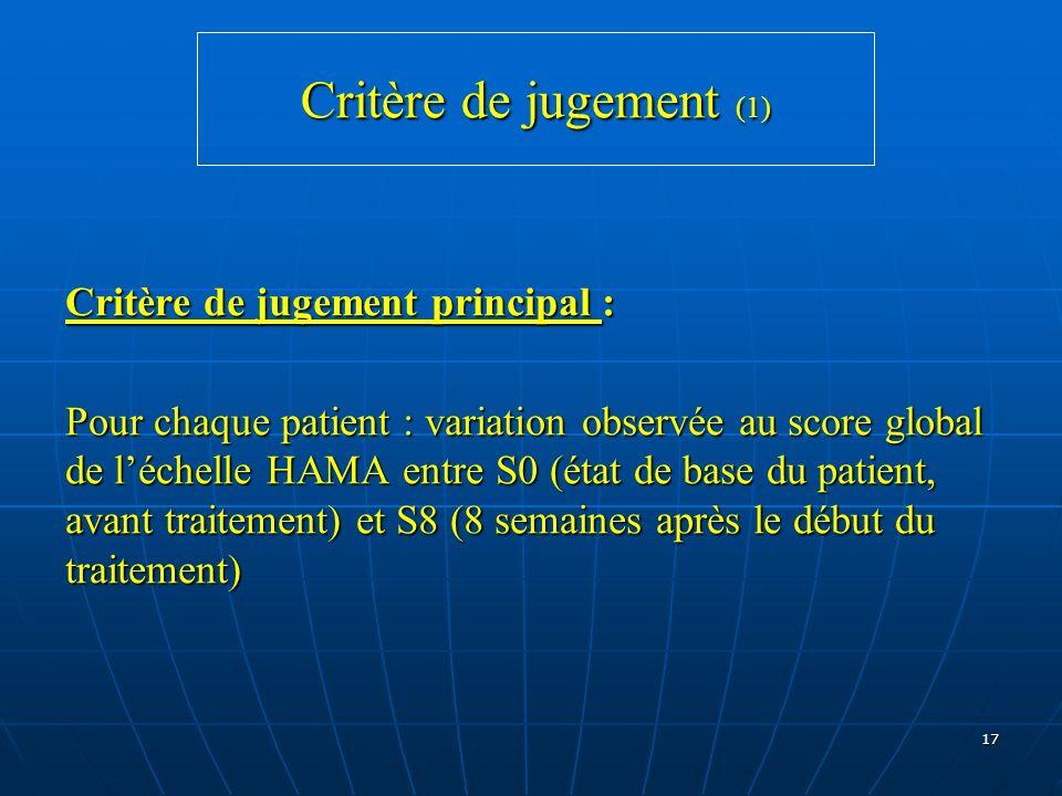 17 Critère de jugement (1) Critère de jugement principal : Pour chaque patient : variation observée au score global de léchelle HAMA entre S0 (état de