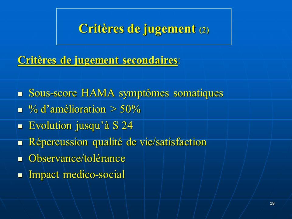 18 Critères de jugement (2) Critères de jugement secondaires: Sous-score HAMA symptômes somatiques Sous-score HAMA symptômes somatiques % damélioratio