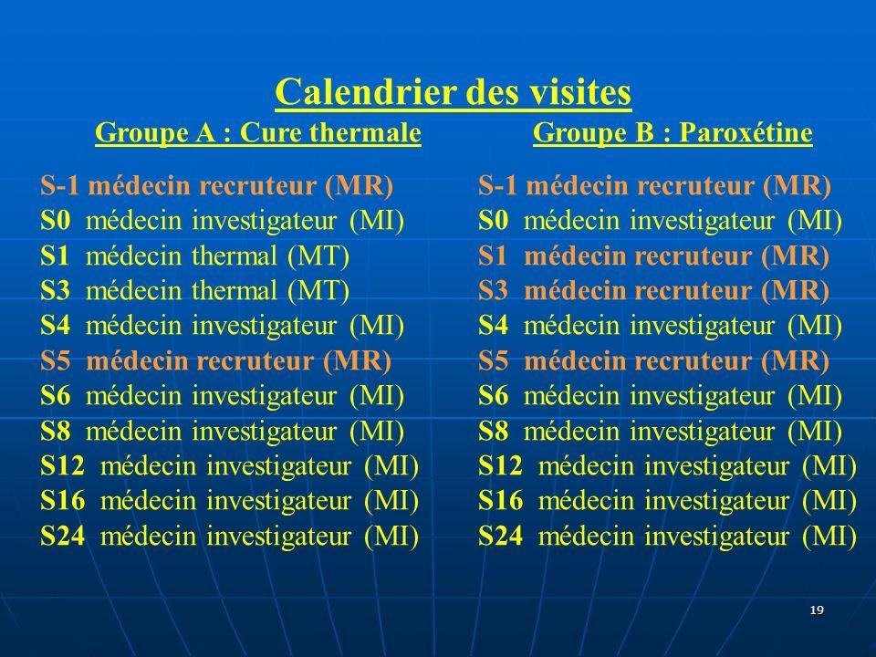 19 Calendrier des visites Groupe A : Cure thermaleGroupe B : ParoxétineS-1 médecin recruteur (MR) S0 médecin investigateur (MI)S0 médecin investigateu