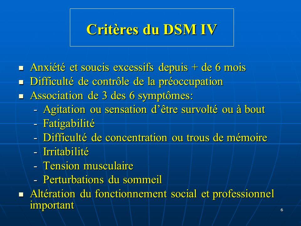 6 Critères du DSM IV Anxiété et soucis excessifs depuis + de 6 mois Anxiété et soucis excessifs depuis + de 6 mois Difficulté de contrôle de la préocc
