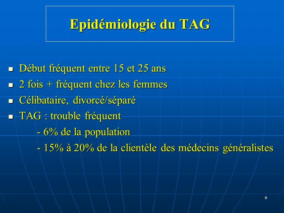 8 Epidémiologie du TAG Début fréquent entre 15 et 25 ans Début fréquent entre 15 et 25 ans 2 fois + fréquent chez les femmes 2 fois + fréquent chez le