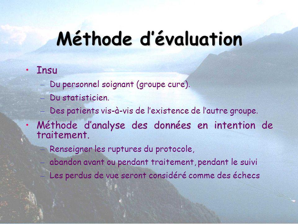 Méthode dévaluation InsuInsu – Du personnel soignant (groupe cure). – Du statisticien. – Des patients vis-à-vis de lexistence de lautre groupe. Méthod
