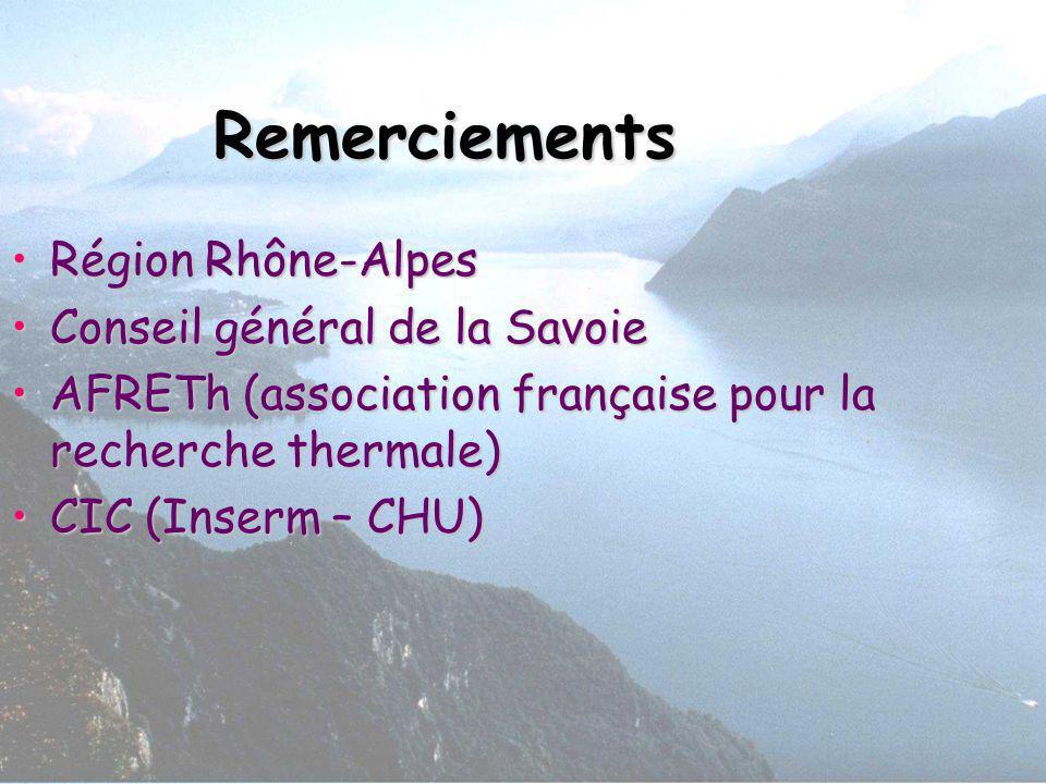 Remerciements Région Rhône-AlpesRégion Rhône-Alpes Conseil général de la SavoieConseil général de la Savoie AFRETh (association française pour la rech