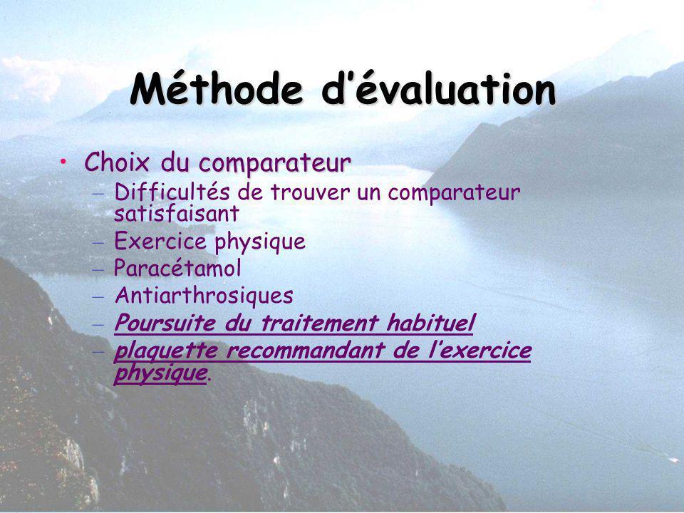 Méthode dévaluation Choix du comparateurChoix du comparateur – Difficultés de trouver un comparateur satisfaisant – Exercice physique – Paracétamol –