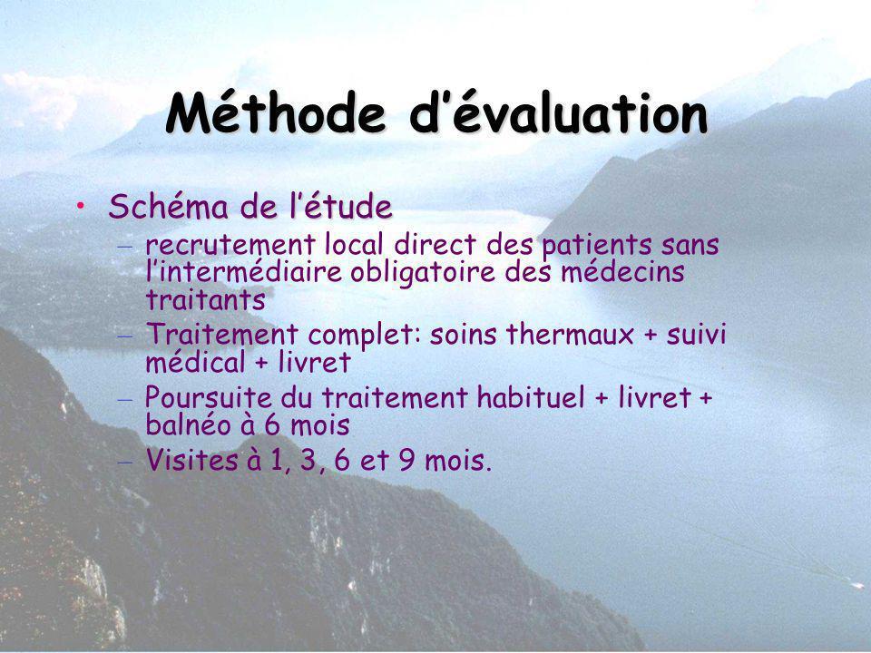 Méthode dévaluation Schéma de létudeSchéma de létude – recrutement local direct des patients sans lintermédiaire obligatoire des médecins traitants –