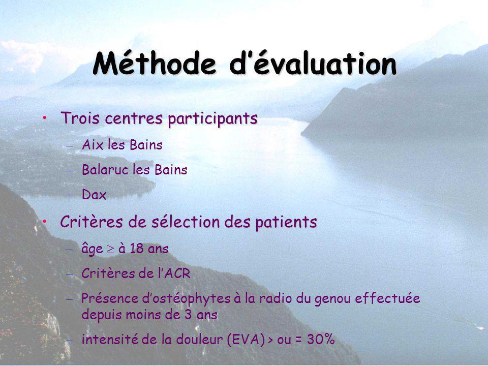 Méthode dévaluation Trois centres participantsTrois centres participants – Aix les Bains – Balaruc les Bains – Dax Critères de sélection des patientsC