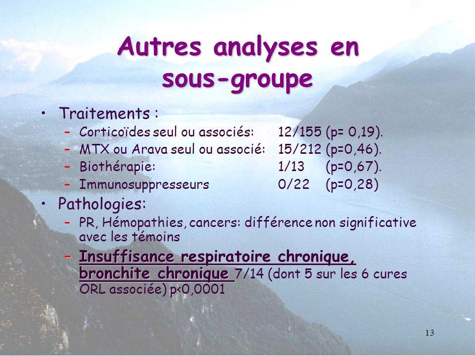 13 Autres analyses en sous-groupe Traitements : –Corticoïdes seul ou associés: 12/155 (p= 0,19). –MTX ou Arava seul ou associé: 15/212 (p=0,46). –Biot