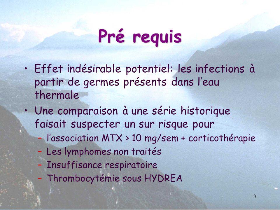3 Pré requis Effet indésirable potentiel: les infections à partir de germes présents dans leau thermale Une comparaison à une série historique faisait