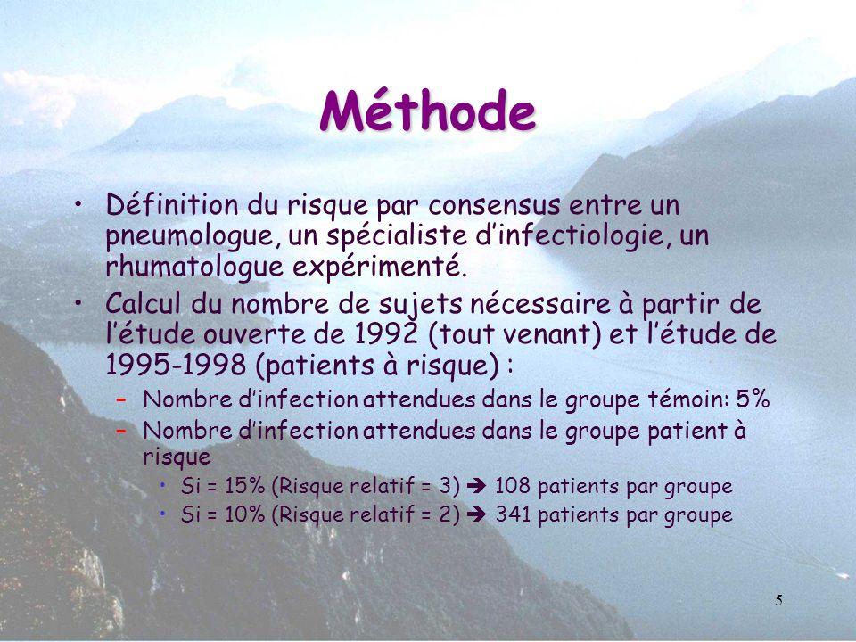 5 Méthode Définition du risque par consensus entre un pneumologue, un spécialiste dinfectiologie, un rhumatologue expérimenté. Calcul du nombre de suj
