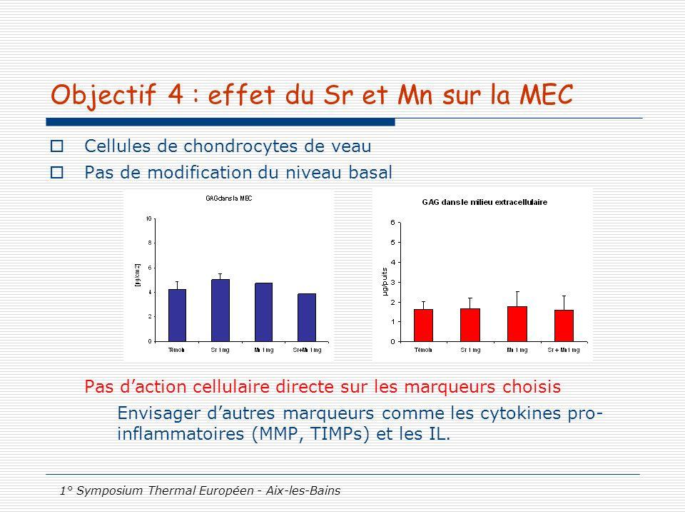 1° Symposium Thermal Européen - Aix-les-Bains Objectif 4 : effet du Sr et Mn sur la MEC Cellules de chondrocytes de veau Pas de modification du niveau