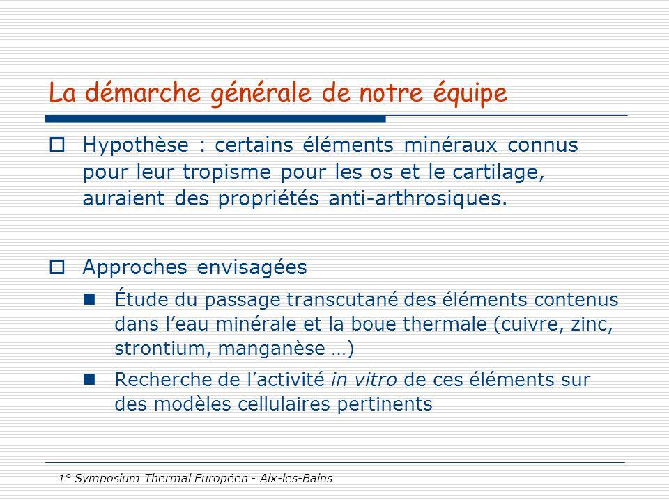 1° Symposium Thermal Européen - Aix-les-Bains La démarche générale de notre équipe Hypothèse : certains éléments minéraux connus pour leur tropisme po