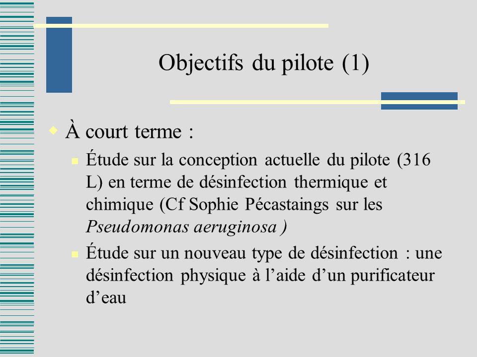 À court terme : Étude sur la conception actuelle du pilote (316 L) en terme de désinfection thermique et chimique (Cf Sophie Pécastaings sur les Pseud