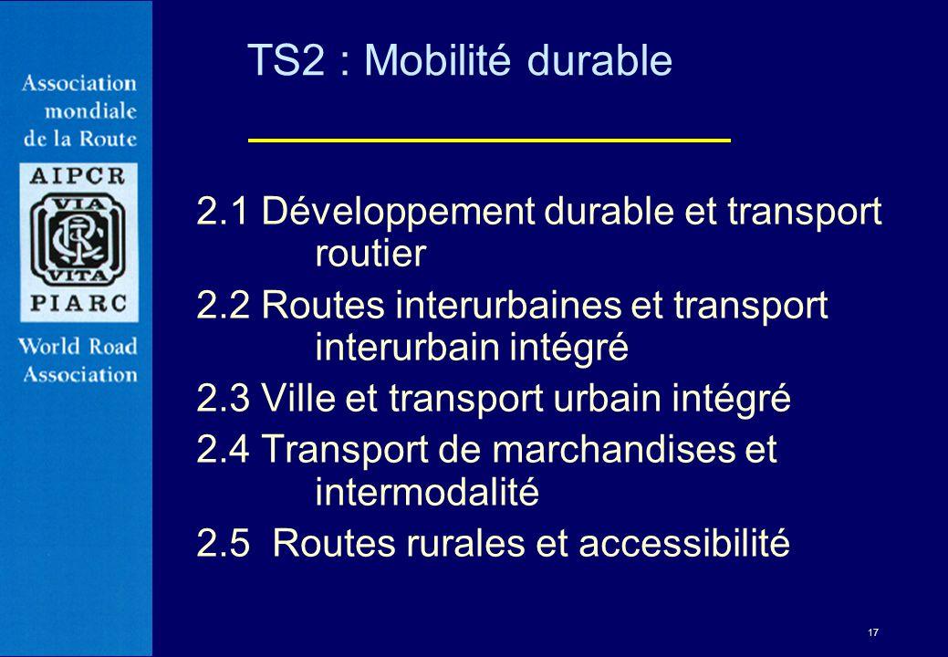17 2.1 Développement durable et transport routier 2.2 Routes interurbaines et transport interurbain intégré 2.3 Ville et transport urbain intégré 2.4