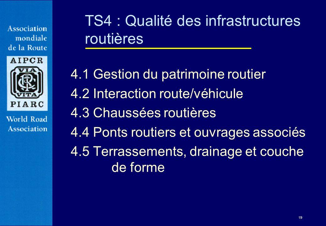 19 4.1 Gestion du patrimoine routier 4.2 Interaction route/véhicule 4.3 Chaussées routières 4.4 Ponts routiers et ouvrages associés 4.5 Terrassements,