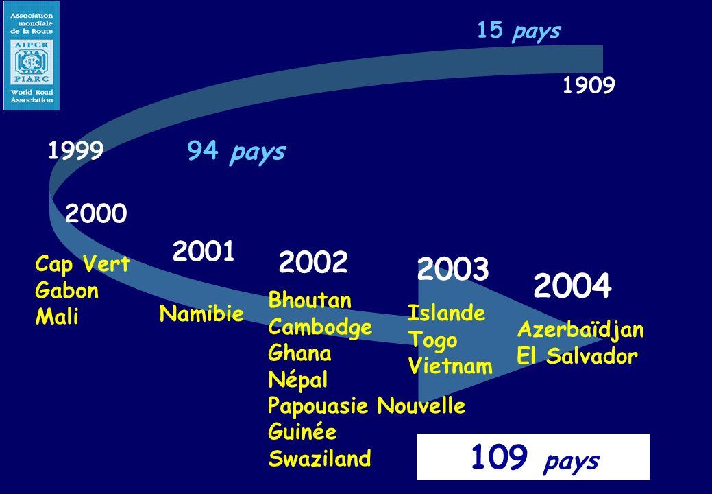1909 15 pays 1999 2003 Islande Togo Vietnam 109 pays Bhoutan Cambodge Ghana Népal Papouasie Nouvelle Guinée Swaziland 2002 Namibie Cap Vert Gabon Mali
