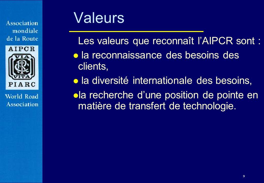 9 Valeurs Les valeurs que reconnaît lAIPCR sont : l la reconnaissance des besoins des clients, l la diversité internationale des besoins, l la recherc