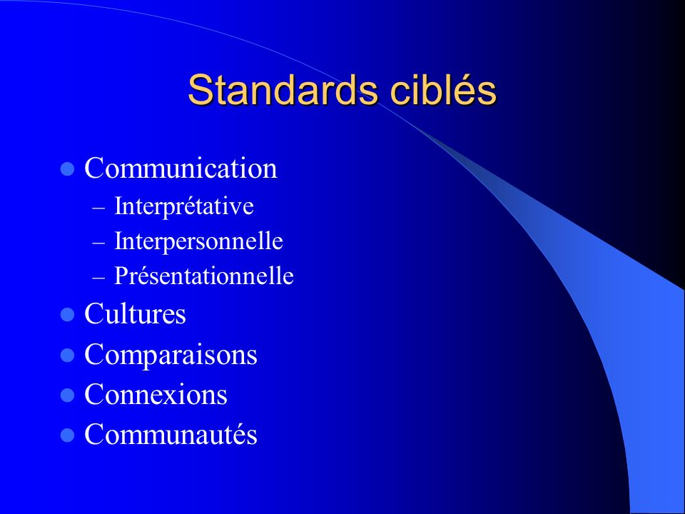 Communication – Interprétative – Interpersonnelle – Présentationnelle Cultures Comparaisons Connexions Communautés