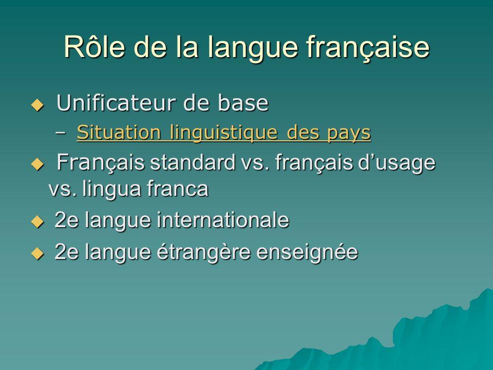 Rôle de la langue française Unificateur de base Unificateur de base – Situation linguistique des pays Situation linguistique des paysSituation linguistique des pays Fran çais standard vs.
