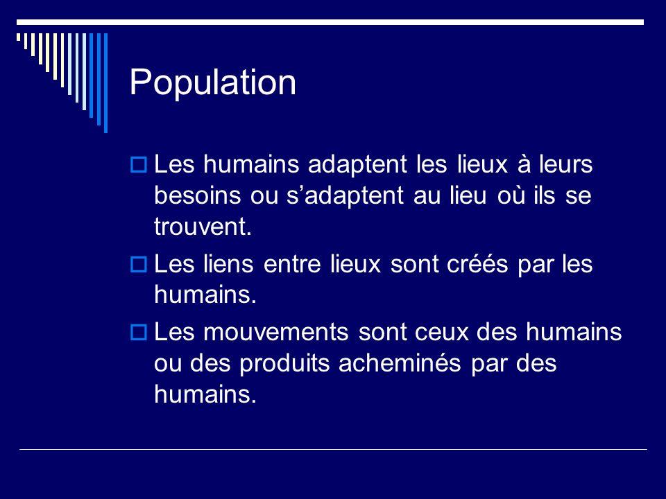 Population Les humains adaptent les lieux à leurs besoins ou sadaptent au lieu où ils se trouvent. Les liens entre lieux sont créés par les humains. L