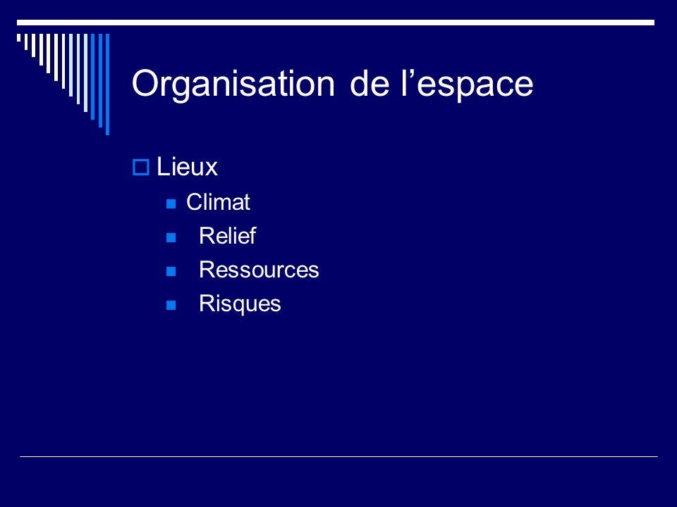 Organisation de lespace Lieux Climat Relief Ressources Risques